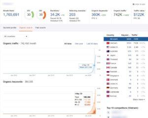 Phân tích Update từ Google tháng 5/2020 và những điều cần làm ngay
