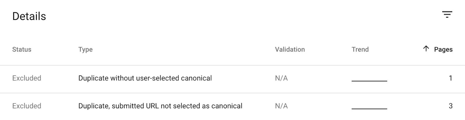 9 bảng điều khiển tìm kiếm nội dung trùng lặp