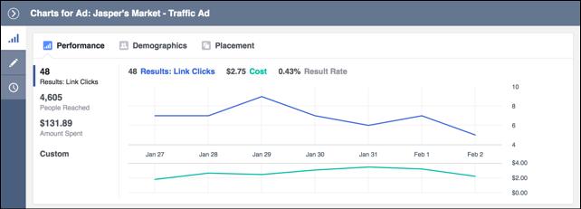 Đo lường hiệu suất quảng cáo bổ sung vào lượt tải xuống cửa hàng ứng dụng của bạn
