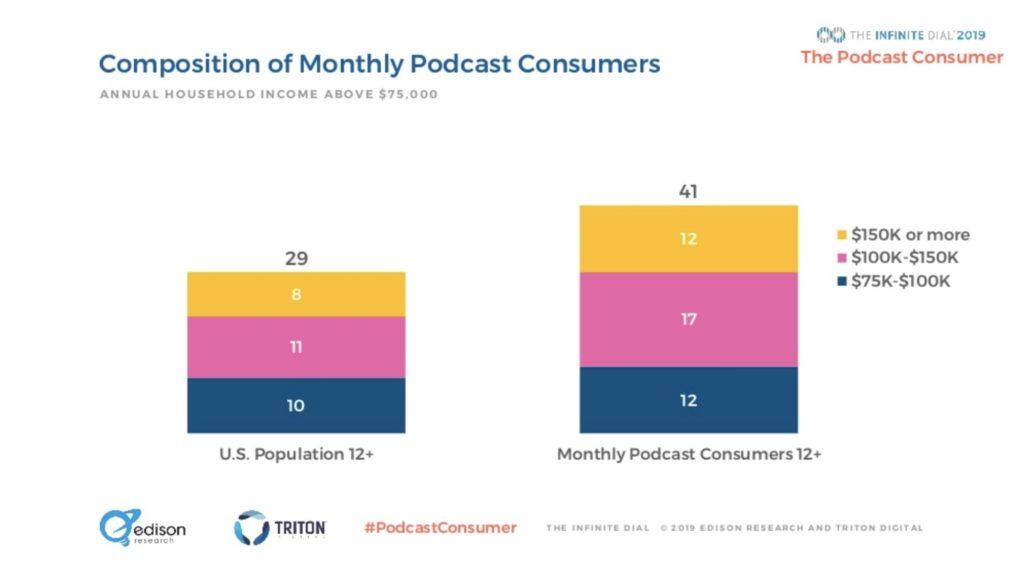 Chiến lược thu hút khách hàng 2021 - Podcast