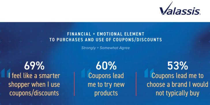 Các chiến lược tiếp thị kỹ thuật số để chuyển đổi khách hàng tiềm năng ở đáy phễu - Cung cấp chiết khấu và ưu đãi đặc biệt - Ví dụ về Valassis